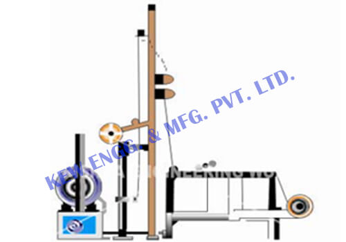 Liner Rewinder Machine